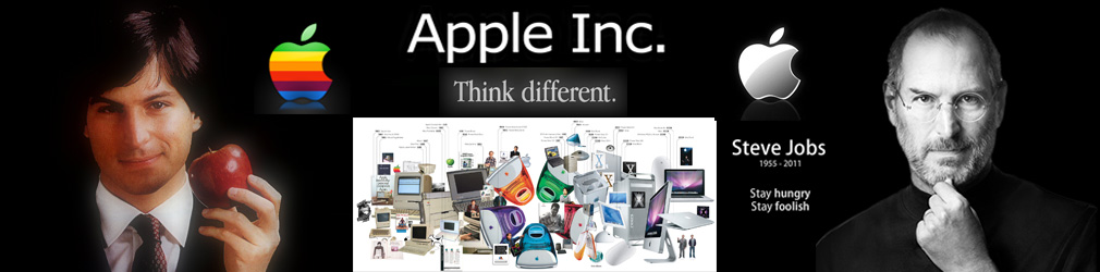 Apple Inc. Analyses